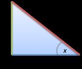 синус угла x
